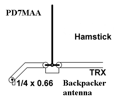 no ground antenna