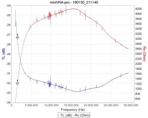 common mode choke | Adventures in Amateur Radio